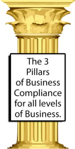 3 pillars business compliance
